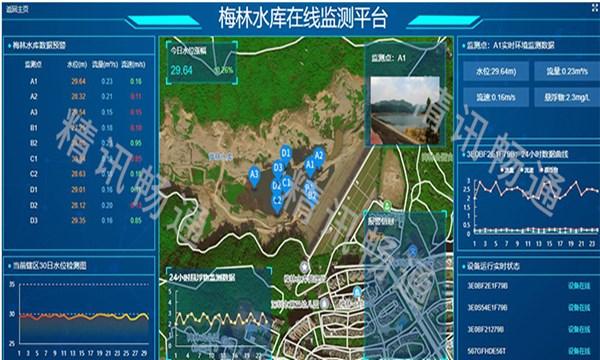 河流水文监测云平台